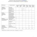 Учебный план дополнительного образования 2017-2018