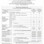 Учебный план гр.комп.направл.2021 (корпус1)